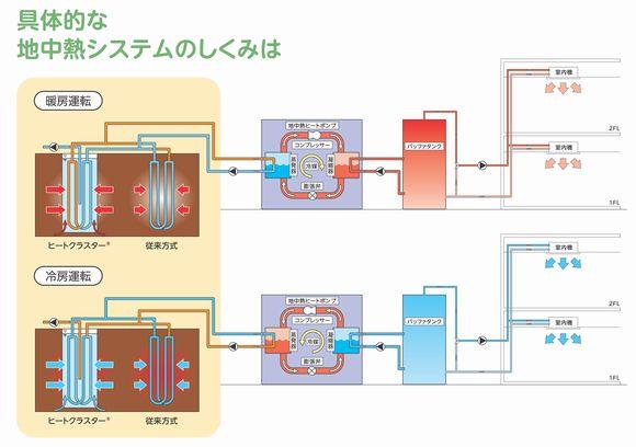 heatcluster1_01